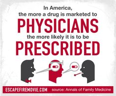 In America, the more a drug is marketed to physicians the more likely it is to be prescribed.
