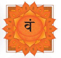 2nd, sacral chakra