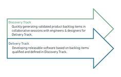 Afbeeldingsresultaat voor agile working parallel tracks Marketing Innovation, Discovery, Engineering, Track, Chart, Runway, Truck, Mechanical Engineering, Running