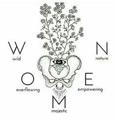 Women meaning