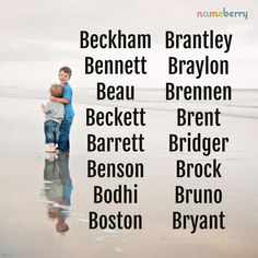 57 Best Boys Names Images In 2019 Baby Boys Names Baby Names Boy