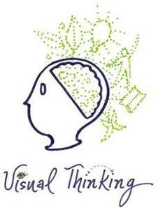 Visual Thinking: Herramientas para colaborar Visualmente en el Aula