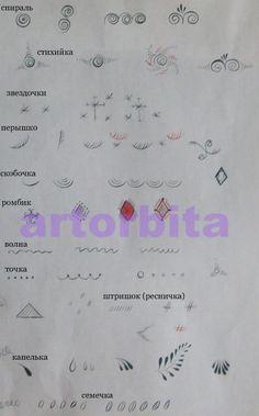 Рисунок. Элементы росписи - мезенская роспись