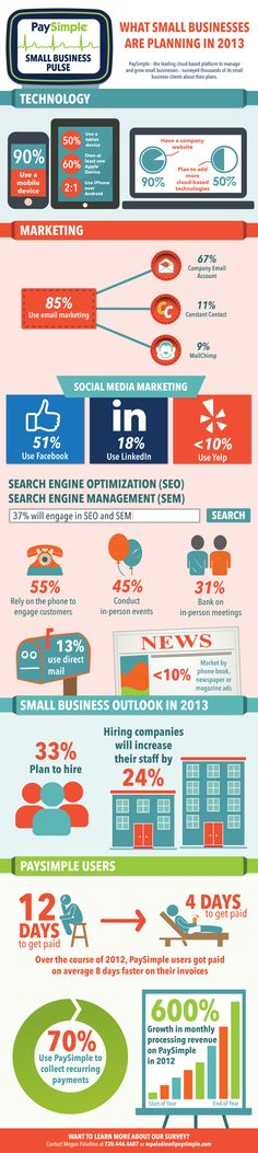 Small Business Trends for 2013 Survey.What Small Businesses are Planning in 2013