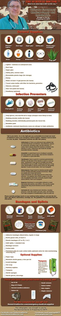 The Survival Doctor Infographic on Medical Supplies