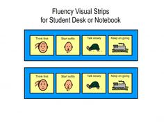 Visual process strips for fluency strategies - place on students' desks or in their notebooks as reminder