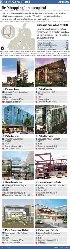 Los principales centros comerciales de México. 15/04/2014