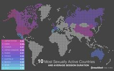 Can you guess which countries last longest in bed?