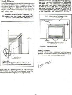 Fireplace Combustible Clearances Code Both Codes Are