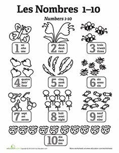 First Grade Reading Coloring Worksheets: French Numbers