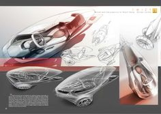 Renault Twizy by Benjamin Pérot, via Behance