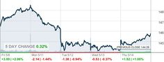 Brk B Stock Quote Why Berkshire Is Destined To Become The Ultimate Dividend Growth .