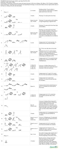 Lateral bending yoga practice - Sequence Wiz - create effective yoga sequences