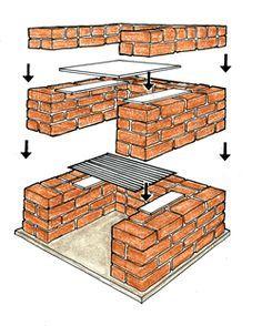 Construire un barbecue guide de construction
