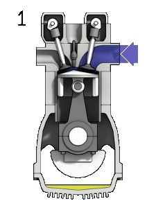 4strokeengine_ortho_3d_small.gif 225×300 képpont