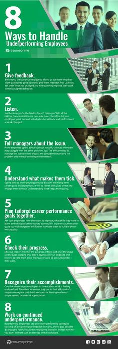 8 Ways to Handle Underperforming Employees - Consultancy Job - Ideas of Consultancy Job - How to handle under-performing employees management leadership teamwork infographic hr Leadership Skill, Leadership Development, Leadership Quotes, Professional Development, Teamwork Quotes, Leader Quotes, Change Leadership, Management Development, Hr Management
