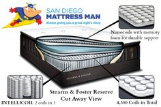 Reserve Collection features the ultimate in mattresses. With features you won't…