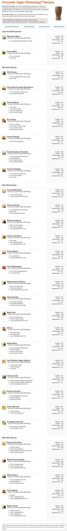 Complete Shakeology Review http://www.allworkoutroutines.com/shakeology-review-ingredients-and-recipes