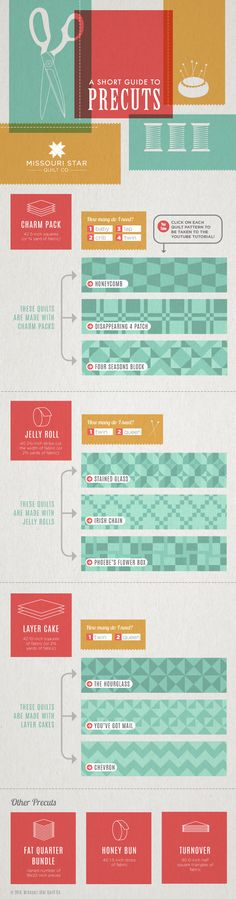 Missouri Star Quilt Co. Precut Fabric Infographic! Working with precuts