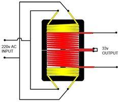 tig welding handpiece diagram wiring diagram portal u2022 rh getcircuitdiagram today Arc Welding TIG Welder Wiring Diagram