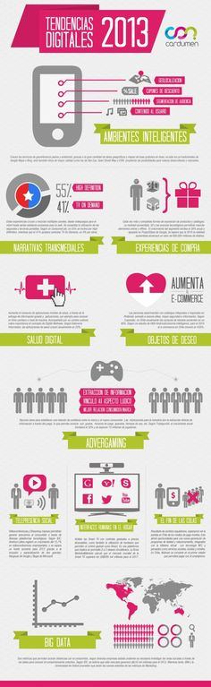 Tendencias digitales 2013 #infografia #infographic