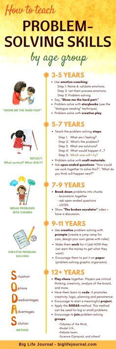Parenting Books, Gentle Parenting, Parenting Teens, Parenting Plan, Problem Solving Skills, Coping Skills, Social Skills, Problem Solving Activities, Teaching Kids