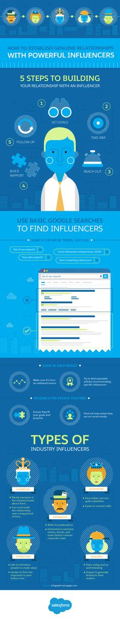 How to Massively Increase Website Traffic Using Influencer Marketing #Infographic