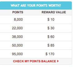 Cherry Pie Twins: How to Optimize Shoppers Drug Mart Optimum Points