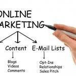 7 Unconventional Online Marketing Tactics and Campaigns