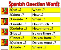 THIS WOULD BE GOOD TO HAVE EACH KID HAVE IN THEIR BINDERS.  Spanish posters to download