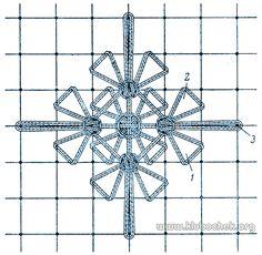 Выполнение звезды из натянутых ниток