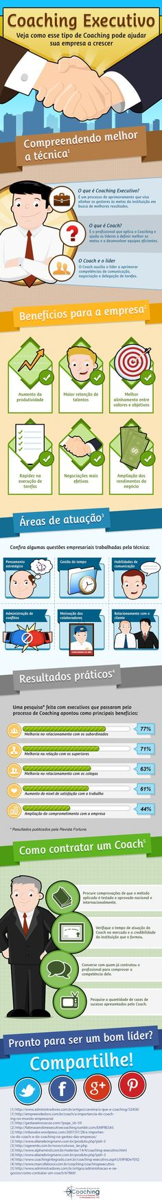 Infográfico Coaching Executivo