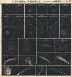 This Victorian-Era chart on celestial bodies is from the pages of HP Lovecraft's favorite book.