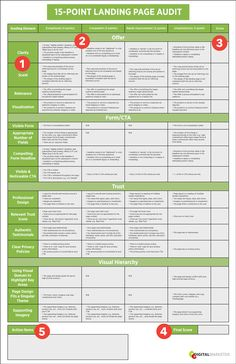 landing-page-audit-img1
