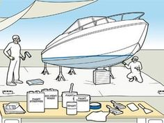 DIY Boating Tips, Maintenance and Other Projects | Boating Magazine