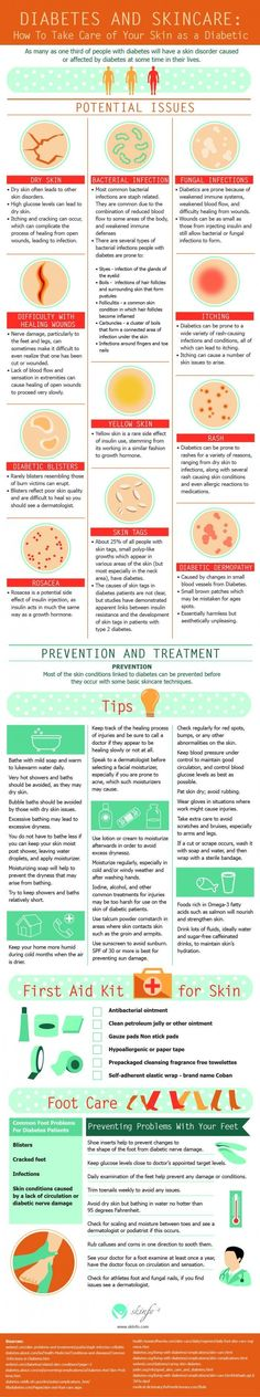 Your Skin & Diabetes: Common Issues and Smart Skincare Tips