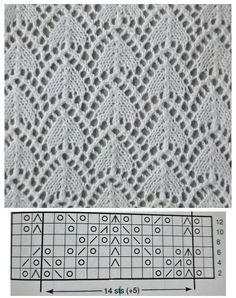Ideas For Knitting Sweaters Diy Texture Lace Knitting Stitches, Knitting Machine Patterns, Crochet Stitches Patterns, Knitting Charts, Lace Patterns, Knitting Socks, Vintage Sewing Patterns, Knitting Ideas, Crochet Yarn