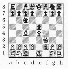 10 tips to winning chess.. for example : Develop quickly and well. Control the center. Keep your king safe. Know when to trade pieces.