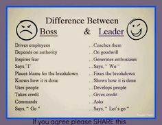 The difference between a boss and a leader.