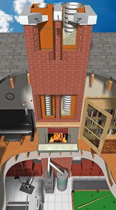 32 best chimney liners images interior decorating kit pellet stove rh pinterest com