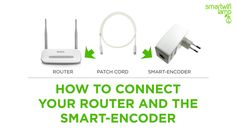 How To Set Up the SmartEncoder Patch Cord, Wifi