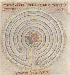 Mapa de Jericó en el siglo XIV, en la Biblia Farhi de Elisha ben Avraham Crescas.