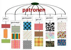 Dutch Language, Vans Top, Primary School, Holiday Decor, Winter, Mardi Gras, Learning, Graphic Design, Kunst
