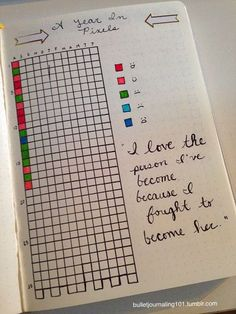 How To Bullet Journal: