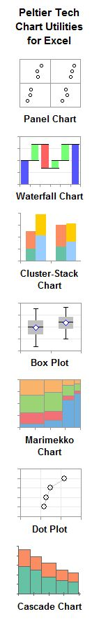 Creative And Advanced Chart Design In Excel  EE Fx  Data