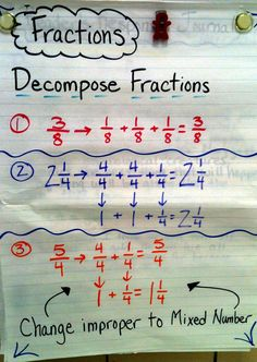 Decompose Fractions Anchor Chart. A good way to look at fractions.. And with a connection to science and decomposers!