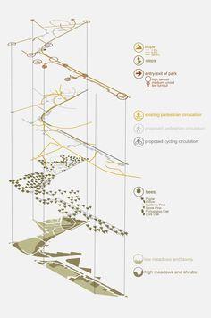 layering concept architecture - Google 搜尋