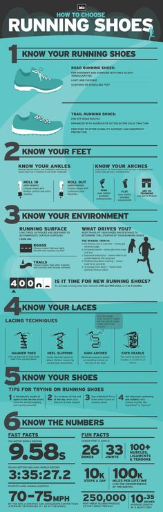 How to choose your running shoes ? They forgot the  mention more about getting the proper tread