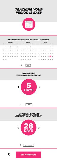 29 Best Period Pms Info Remedies And Solutions Images Pms