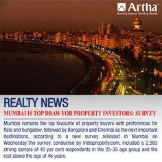 #PropertyInIndia : Mumbai remains the top favorite of property buyers followed by Bangalore & Chennai